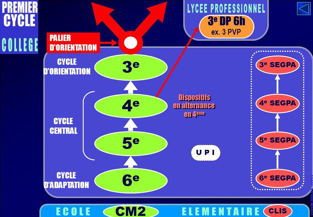 3e 4e 5e 6e PREMIER LYCEE PROFESSIONNEL CYCLE COLLEGE
