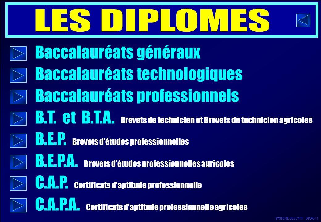 Baccalauréats généraux Baccalauréats technologiques
