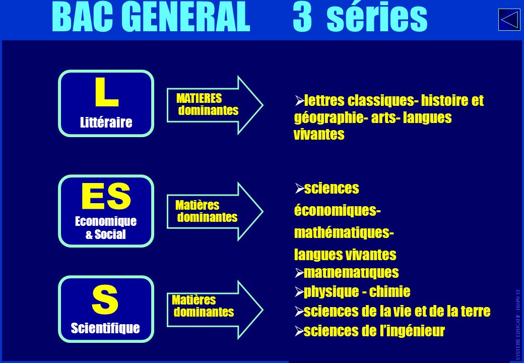 L S ES BAC GENERAL 3 séries