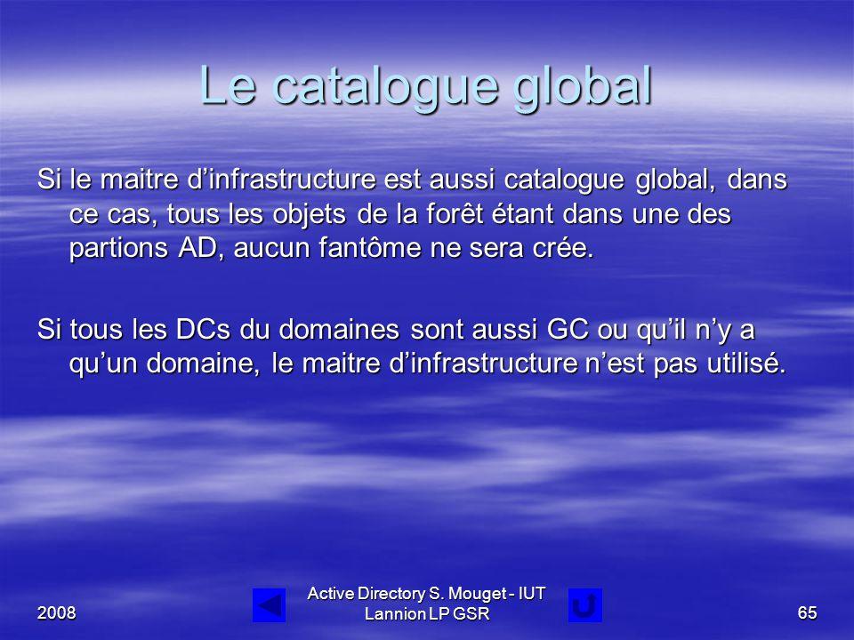 Active Directory S. Mouget - IUT Lannion LP GSR