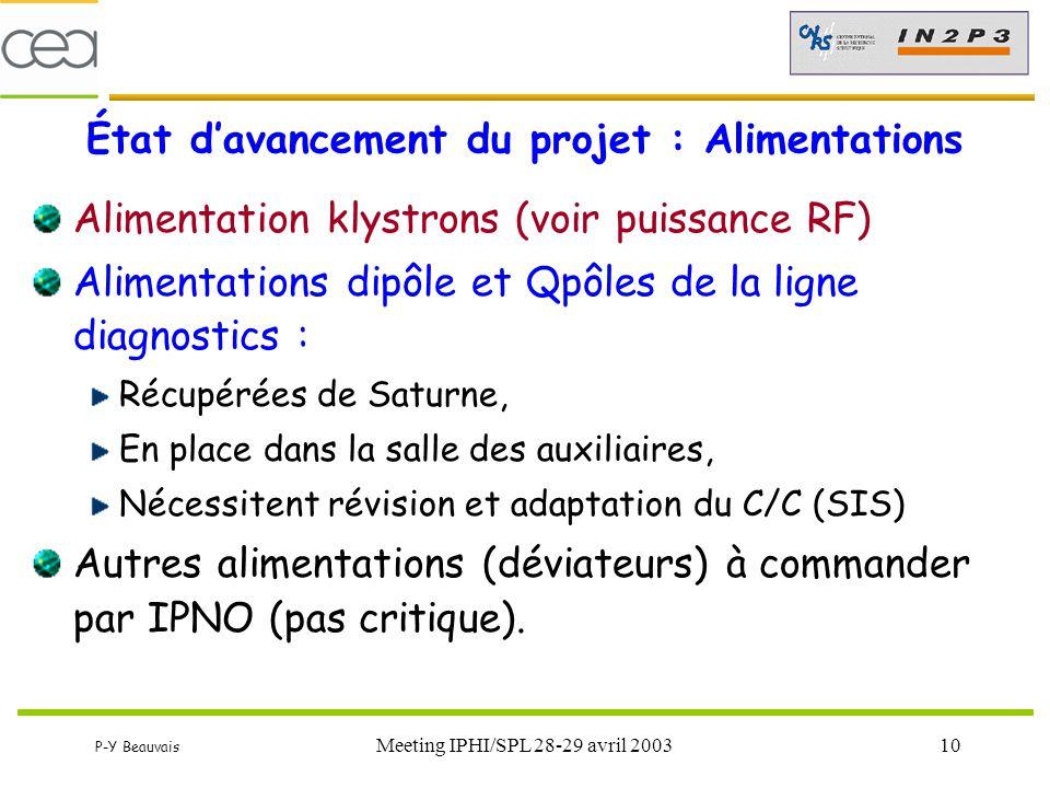 État d'avancement du projet : Alimentations