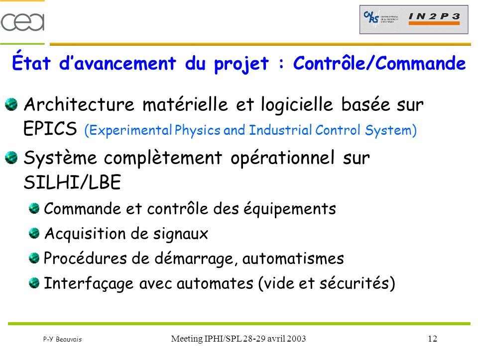État d'avancement du projet : Contrôle/Commande
