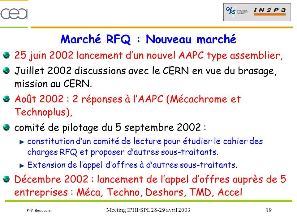 Marché RFQ : Nouveau marché