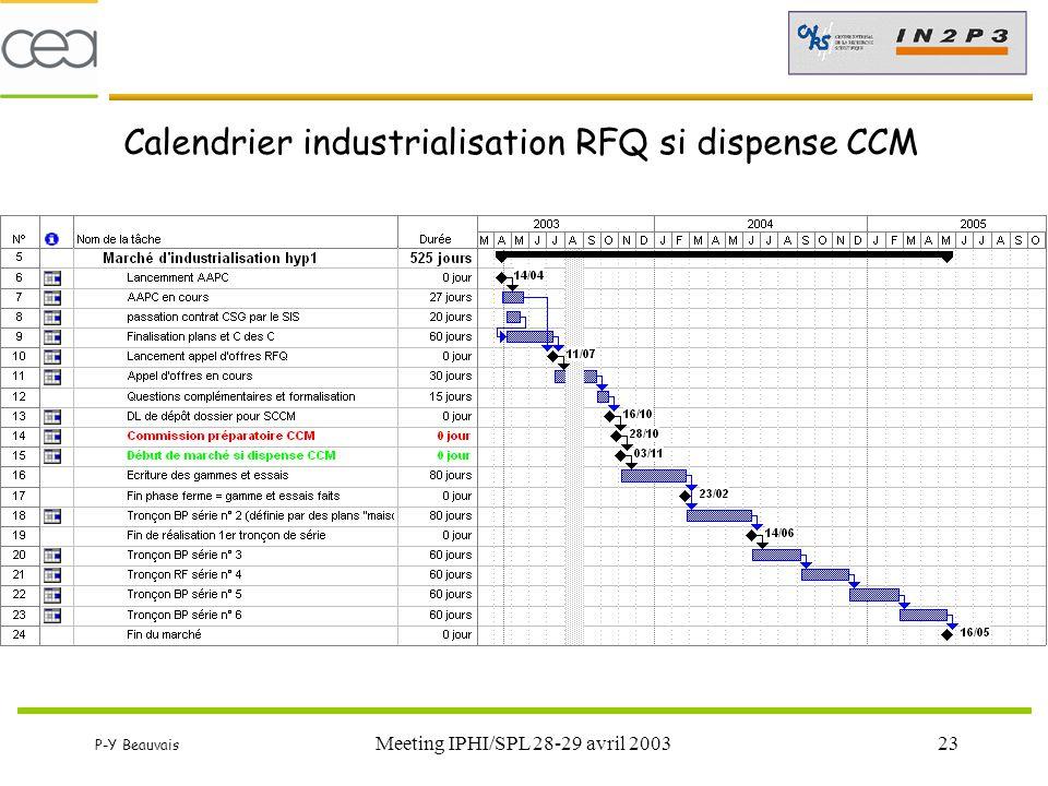 Calendrier industrialisation RFQ si dispense CCM