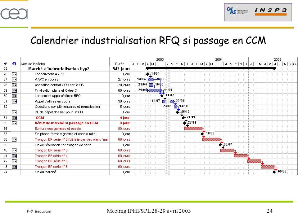 Calendrier industrialisation RFQ si passage en CCM