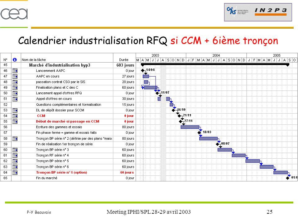 Calendrier industrialisation RFQ si CCM + 6ième tronçon