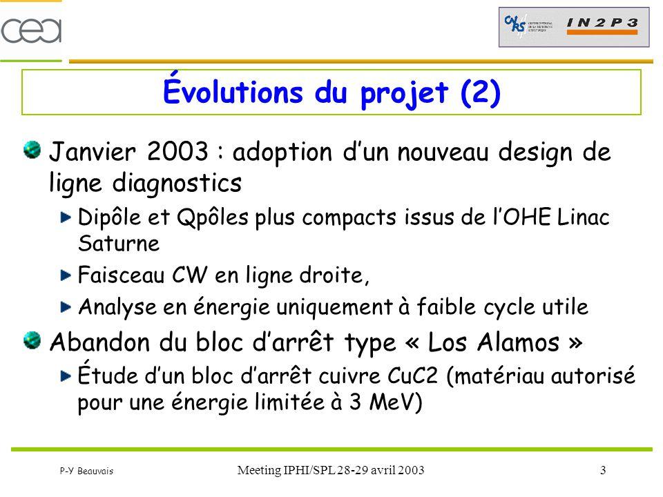 Évolutions du projet (2)