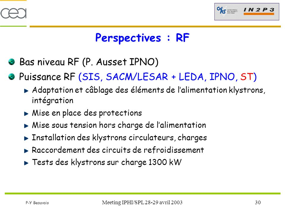 Meeting IPHI/SPL 28-29 avril 2003