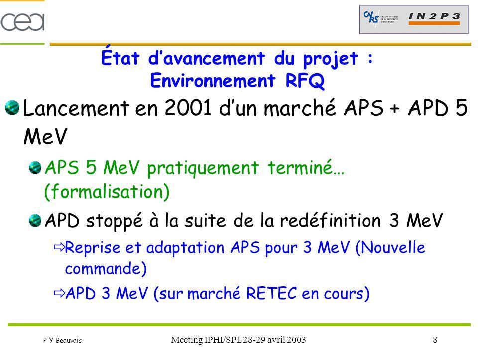 État d'avancement du projet : Environnement RFQ