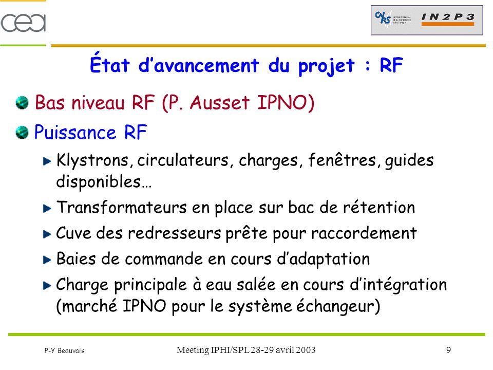 État d'avancement du projet : RF