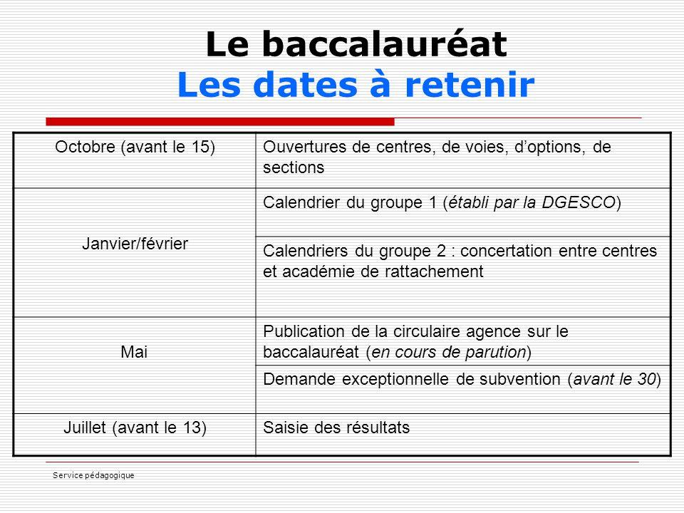Le baccalauréat Les dates à retenir