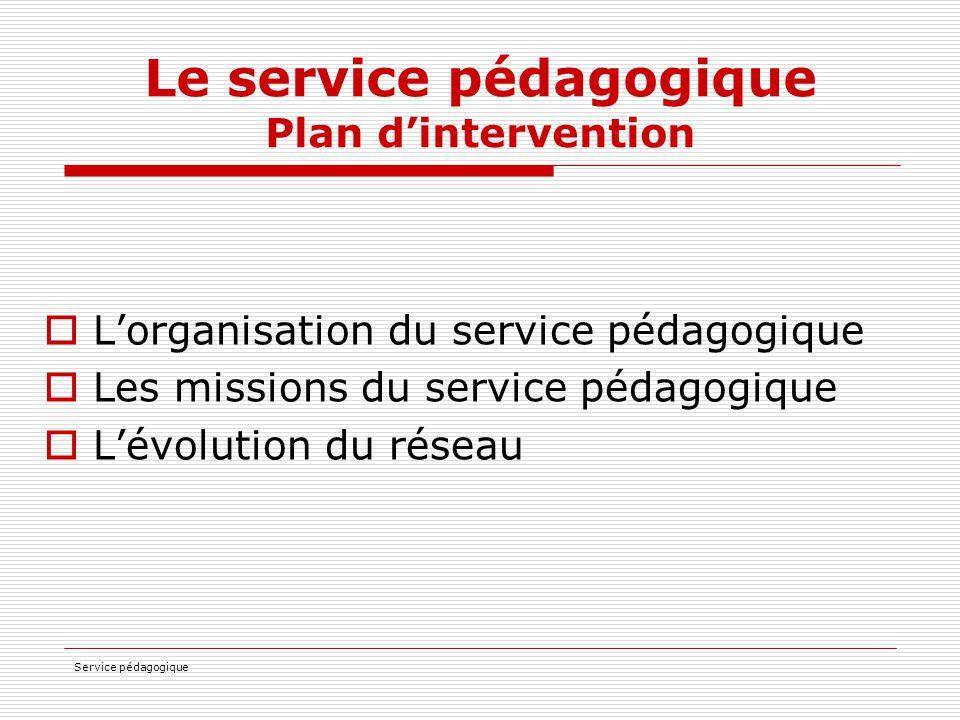 Le service pédagogique Plan d'intervention