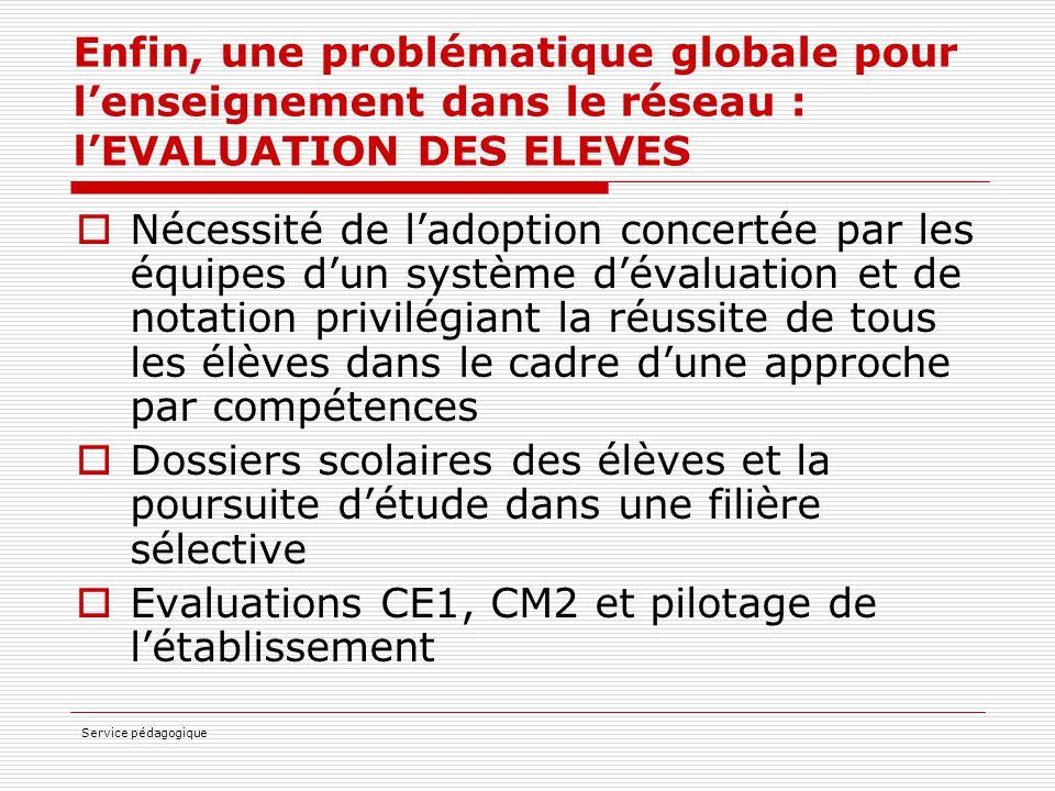 Evaluations CE1, CM2 et pilotage de l'établissement