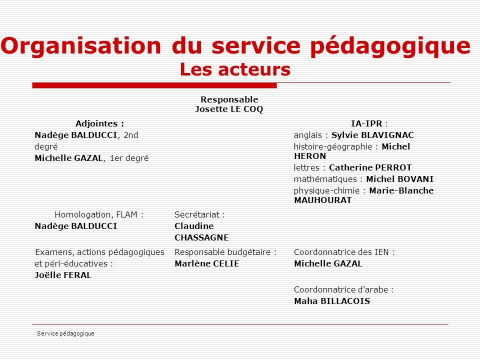 Organisation du service pédagogique Les acteurs