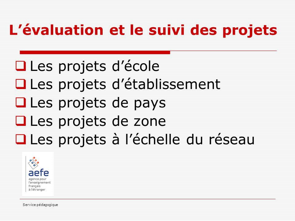L'évaluation et le suivi des projets