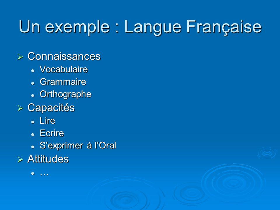 Un exemple : Langue Française