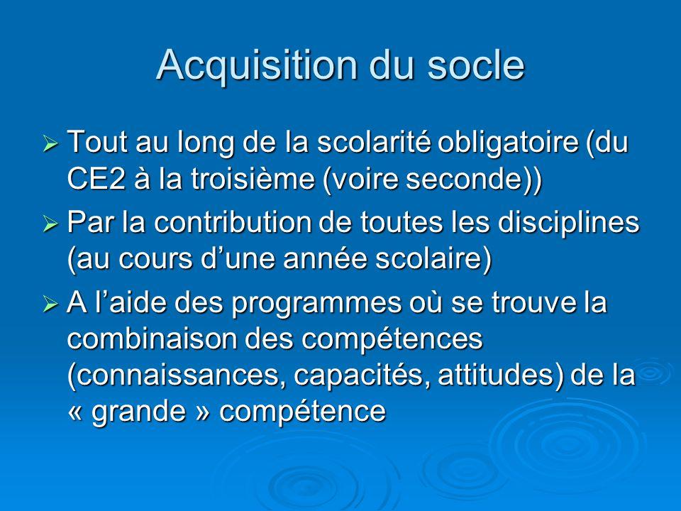 Acquisition du socle Tout au long de la scolarité obligatoire (du CE2 à la troisième (voire seconde))