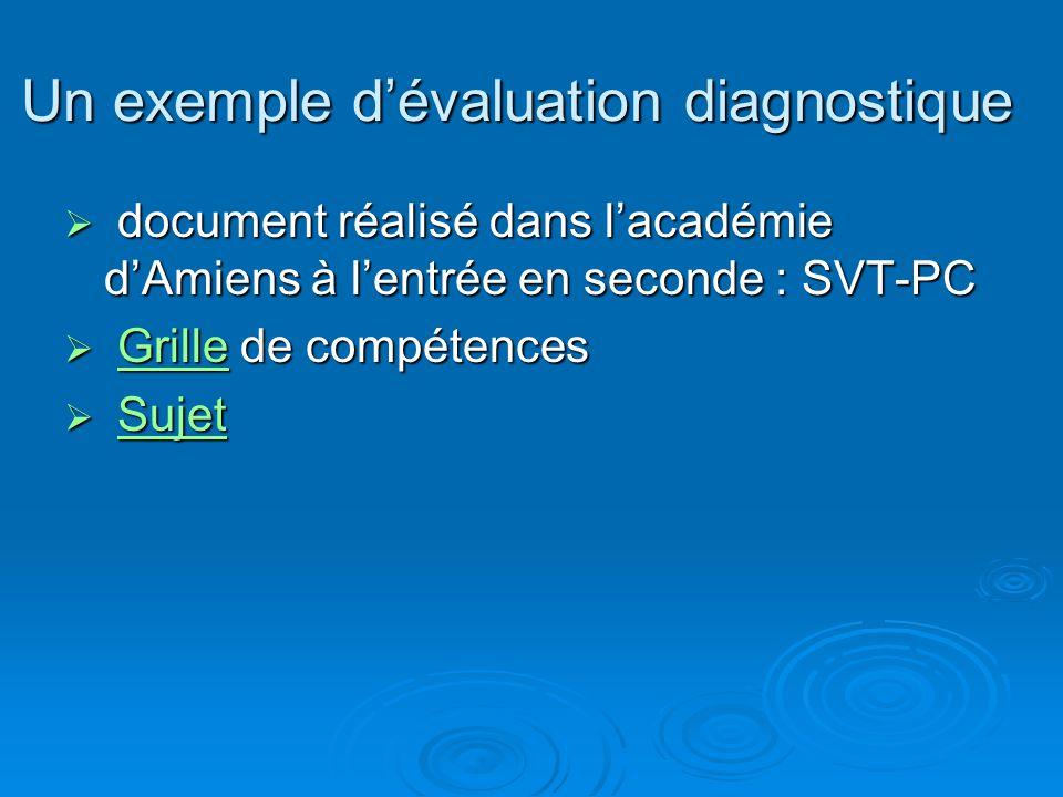 Un exemple d'évaluation diagnostique