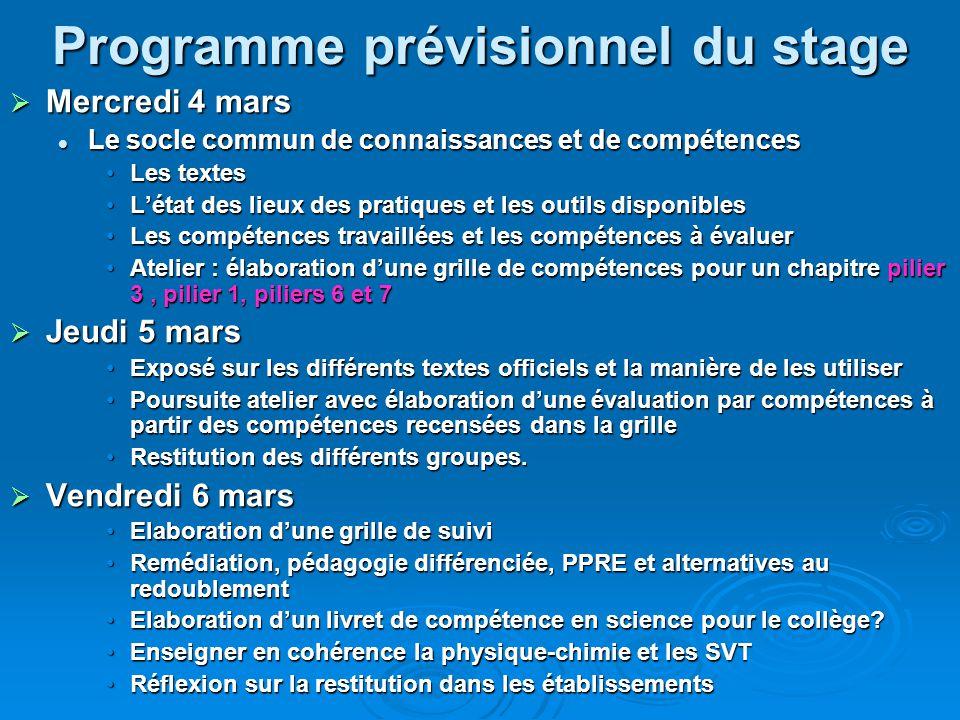 Programme prévisionnel du stage