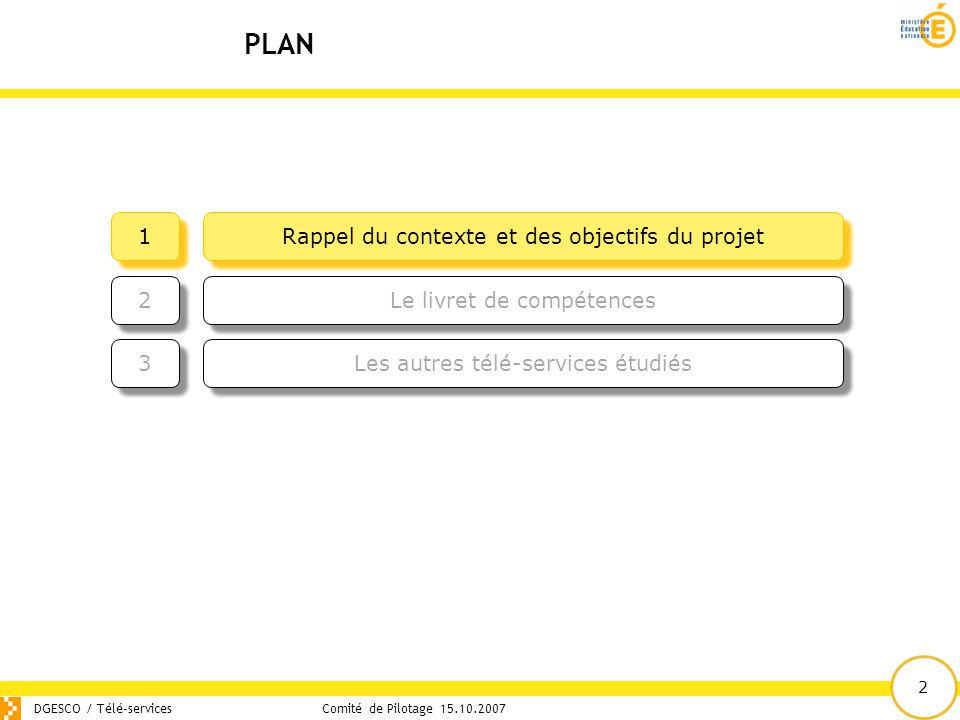 PLAN 1 Rappel du contexte et des objectifs du projet 2