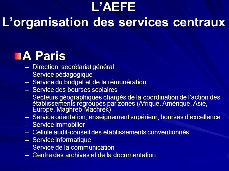 L'AEFE L'organisation des services centraux