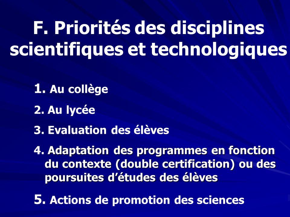 F. Priorités des disciplines scientifiques et technologiques