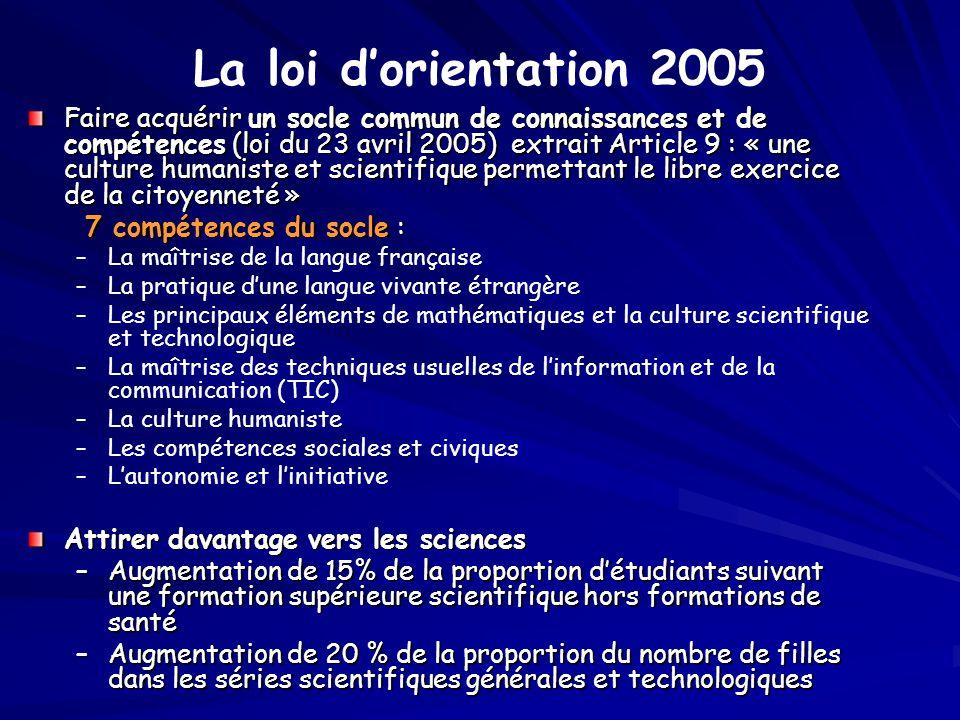 La loi d'orientation 2005