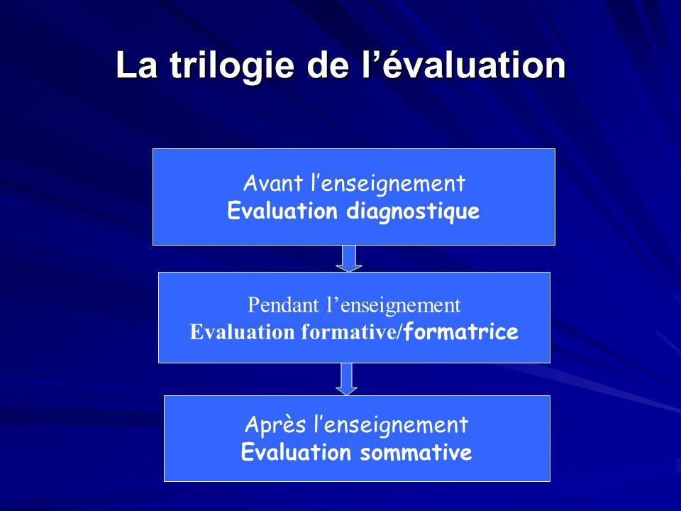 La trilogie de l'évaluation