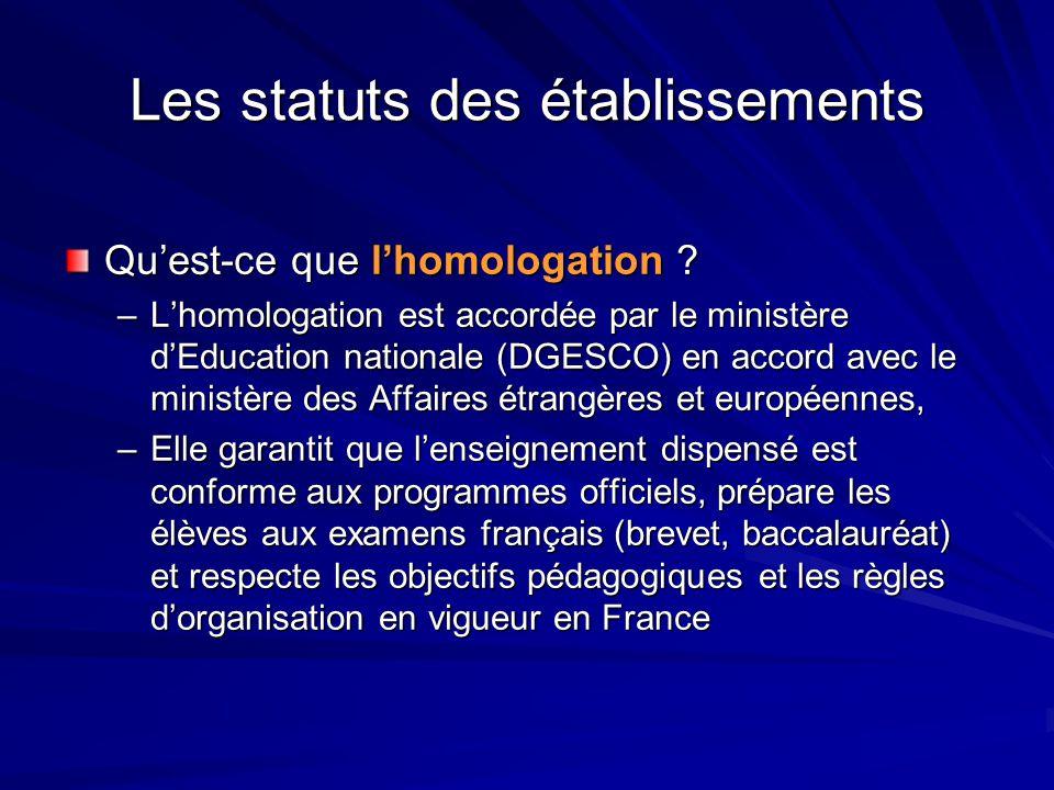 Les statuts des établissements