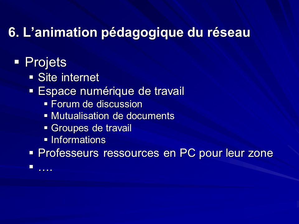 6. L'animation pédagogique du réseau