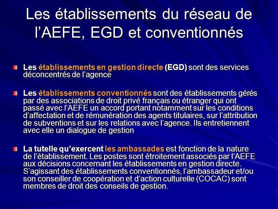 Les établissements du réseau de l'AEFE, EGD et conventionnés