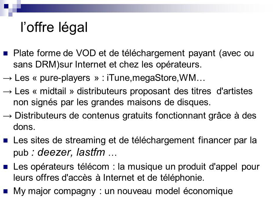 l'offre légal Plate forme de VOD et de téléchargement payant (avec ou sans DRM)sur Internet et chez les opérateurs.