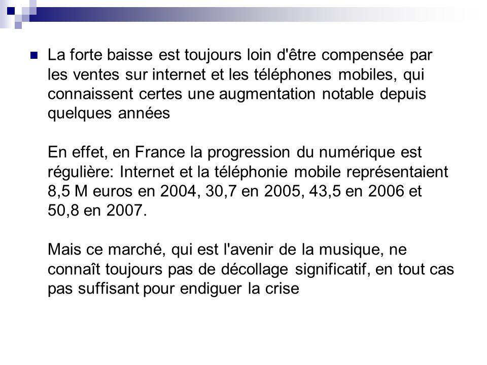 La forte baisse est toujours loin d être compensée par les ventes sur internet et les téléphones mobiles, qui connaissent certes une augmentation notable depuis quelques années En effet, en France la progression du numérique est régulière: Internet et la téléphonie mobile représentaient 8,5 M euros en 2004, 30,7 en 2005, 43,5 en 2006 et 50,8 en 2007.