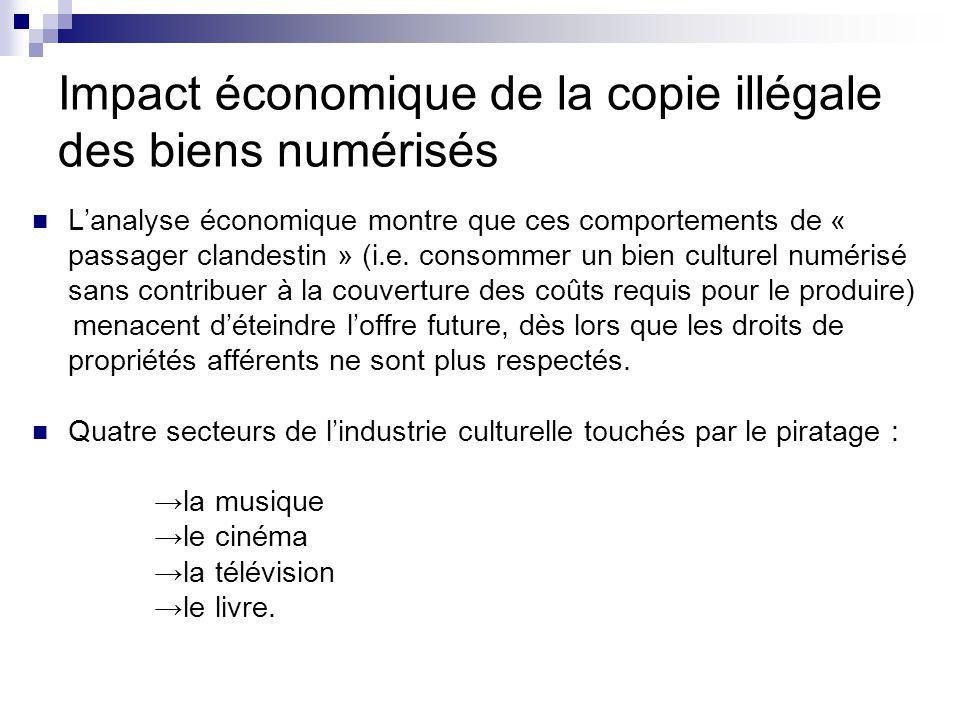 Impact économique de la copie illégale des biens numérisés