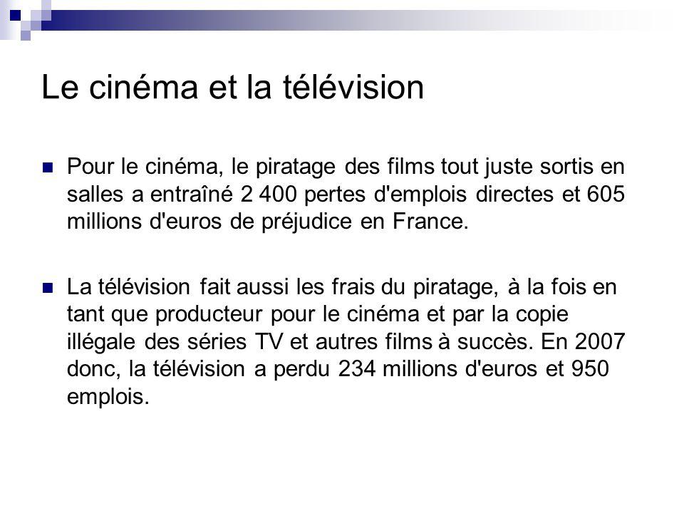 Le cinéma et la télévision