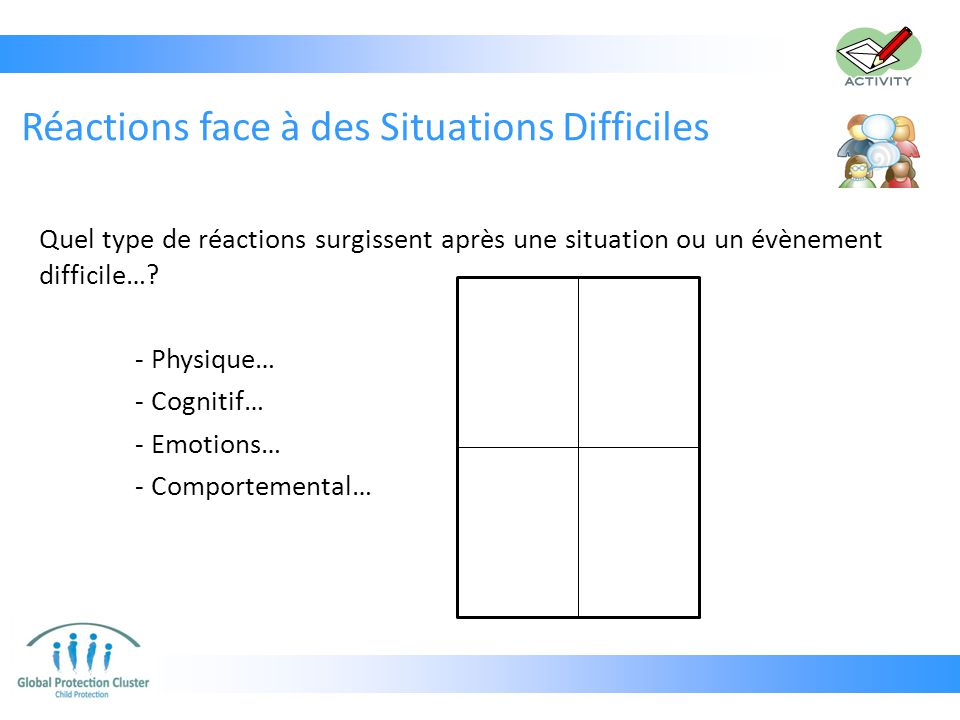 Réactions face à des Situations Difficiles
