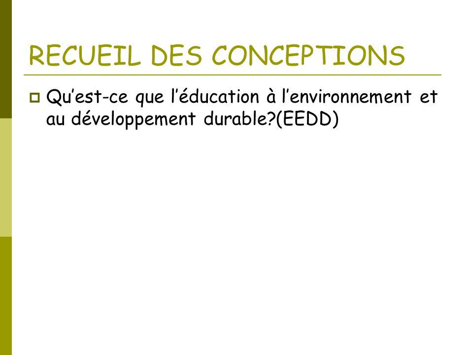 RECUEIL DES CONCEPTIONS