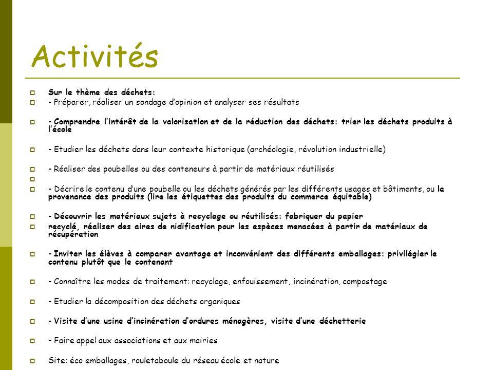 Activités Sur le thème des déchets: