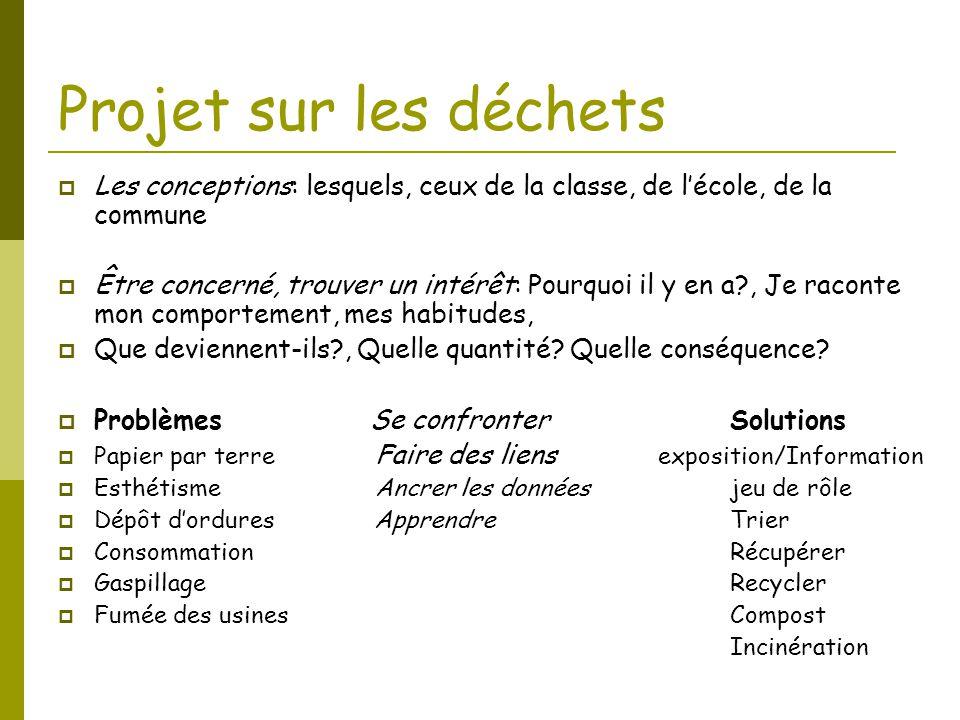 Projet sur les déchets Les conceptions: lesquels, ceux de la classe, de l'école, de la commune.