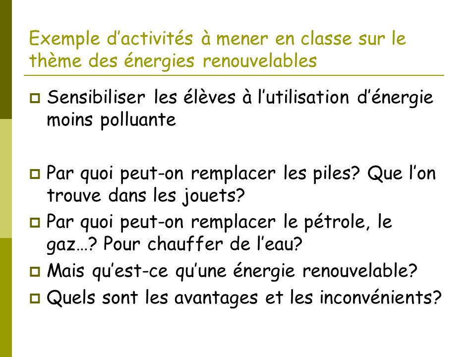 Exemple d'activités à mener en classe sur le thème des énergies renouvelables