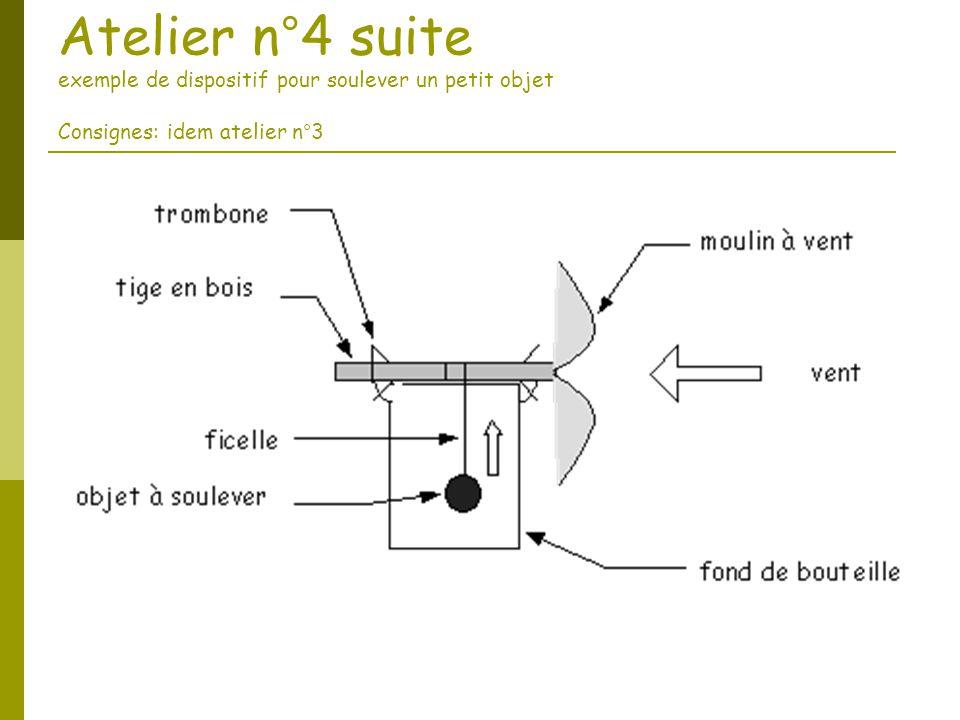 Atelier n°4 suite exemple de dispositif pour soulever un petit objet Consignes: idem atelier n°3