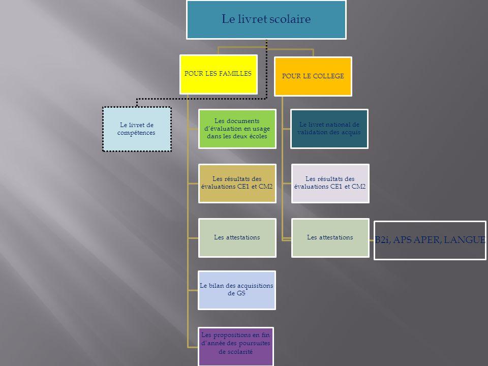Le livret scolaire B2i, APS APER, LANGUE Le livret de compétences
