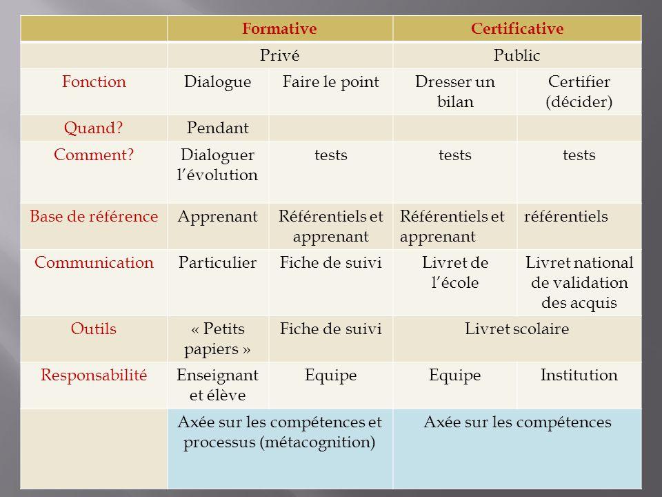 Formative Certificative
