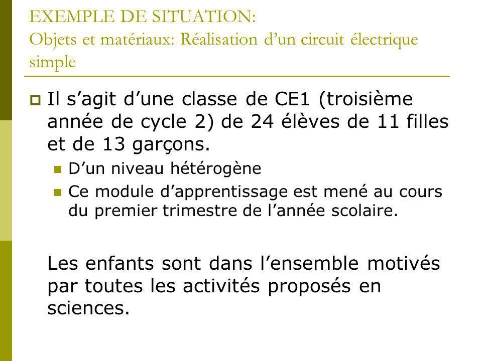 EXEMPLE DE SITUATION: Objets et matériaux: Réalisation d'un circuit électrique simple