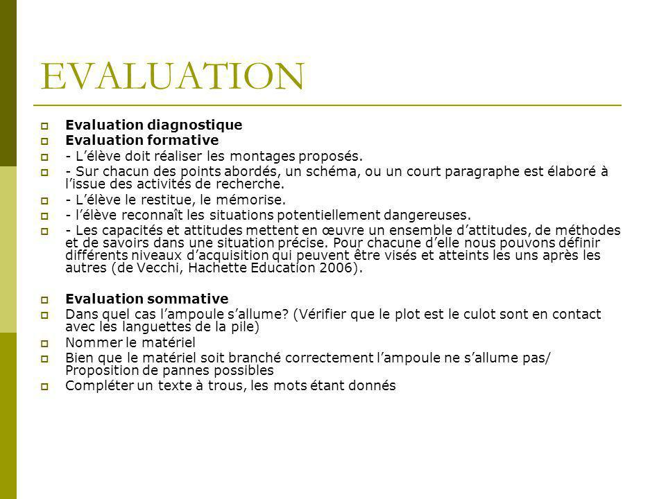 EVALUATION Evaluation diagnostique Evaluation formative