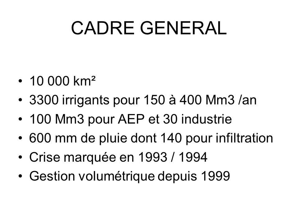 CADRE GENERAL 10 000 km² 3300 irrigants pour 150 à 400 Mm3 /an