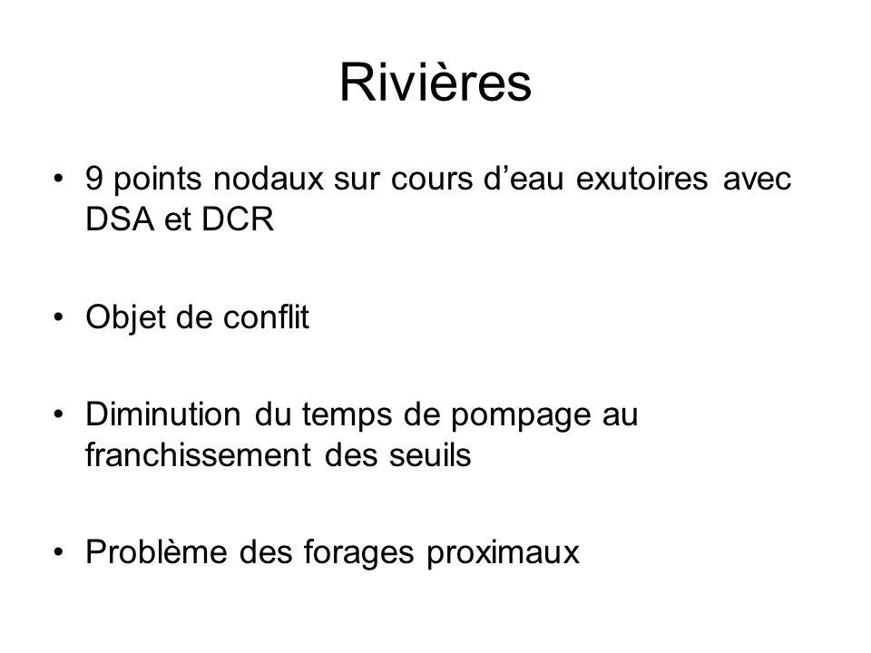 Rivières 9 points nodaux sur cours d'eau exutoires avec DSA et DCR