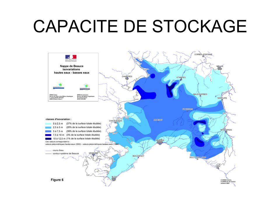 CAPACITE DE STOCKAGE