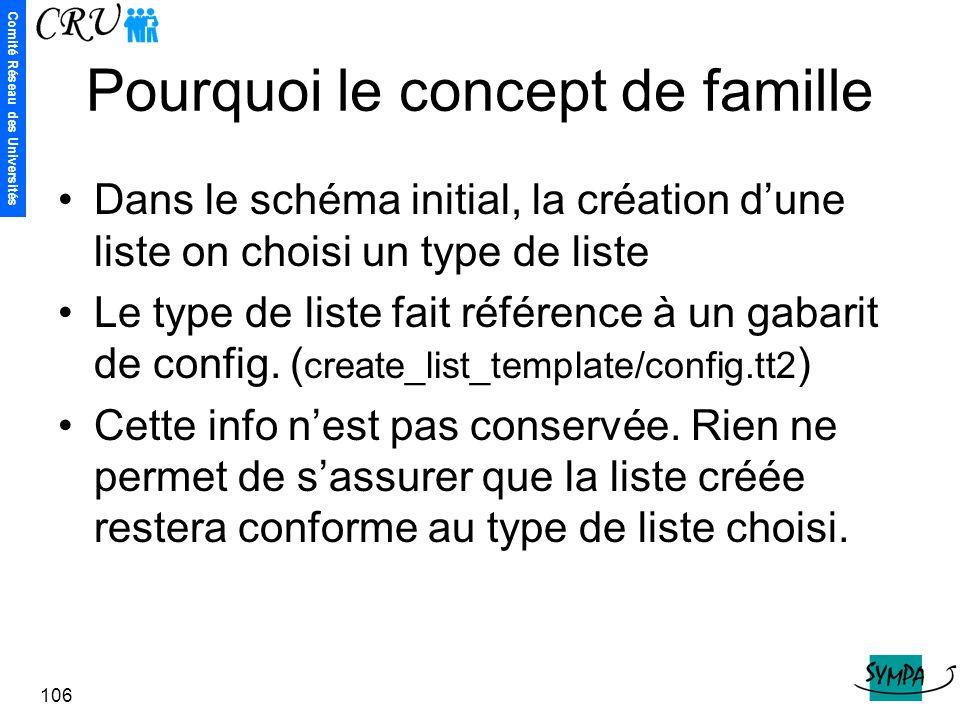 Pourquoi le concept de famille