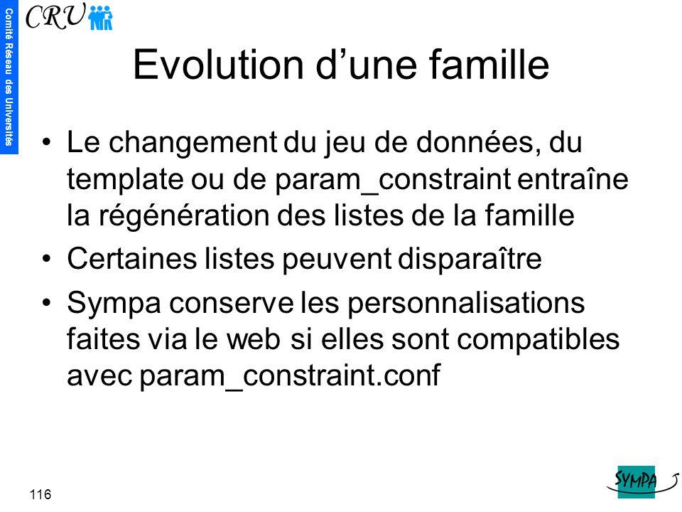 Evolution d'une famille